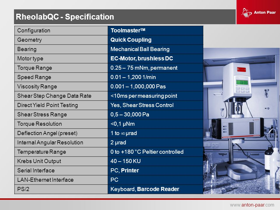 RheolabQC - Specification