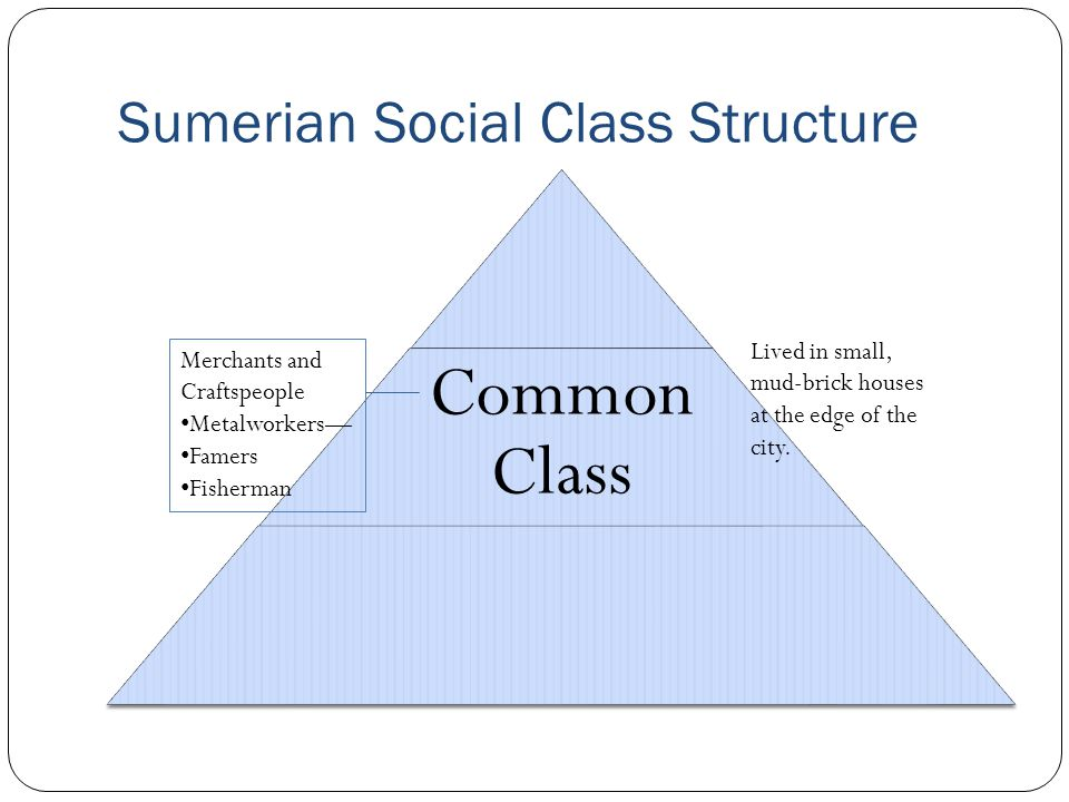 Sumerian Social Class Structure