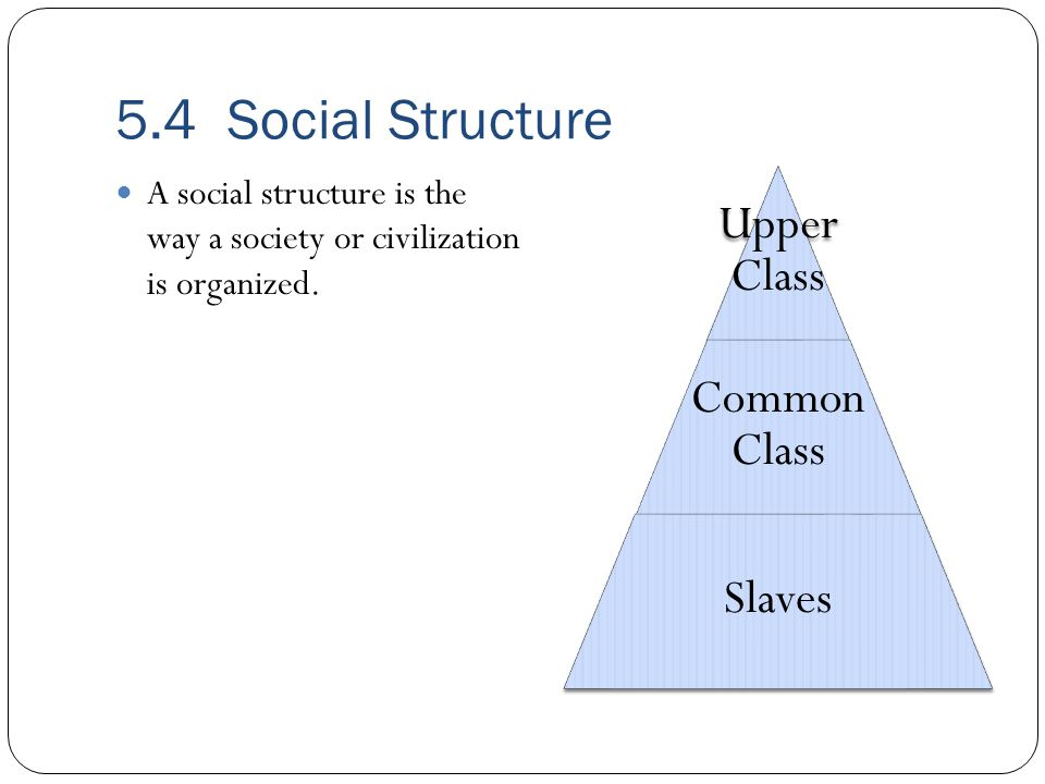 5.4 Social Structure Upper Class Common Class Slaves