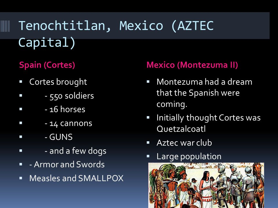 Tenochtitlan, Mexico (AZTEC Capital)
