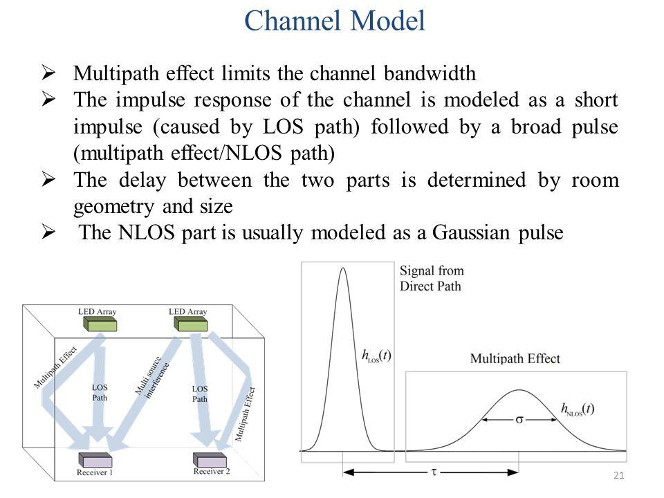 Channel Model Multipath effect limits the channel bandwidth