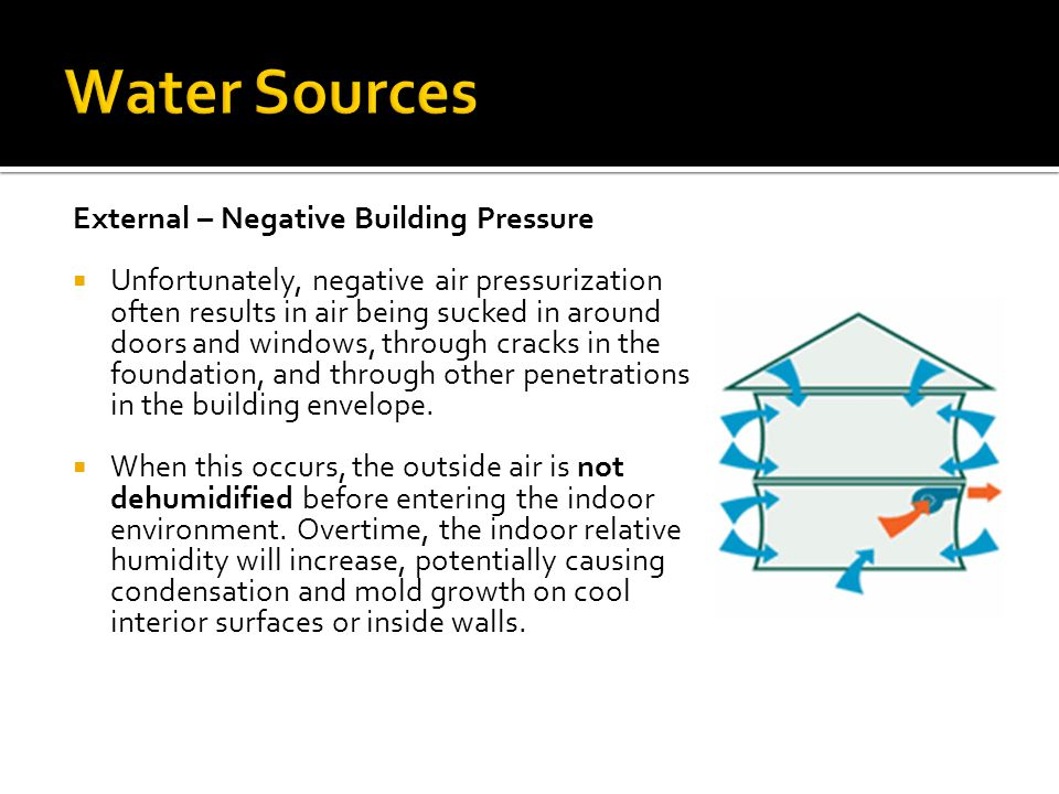 Water Sources External – Negative Building Pressure