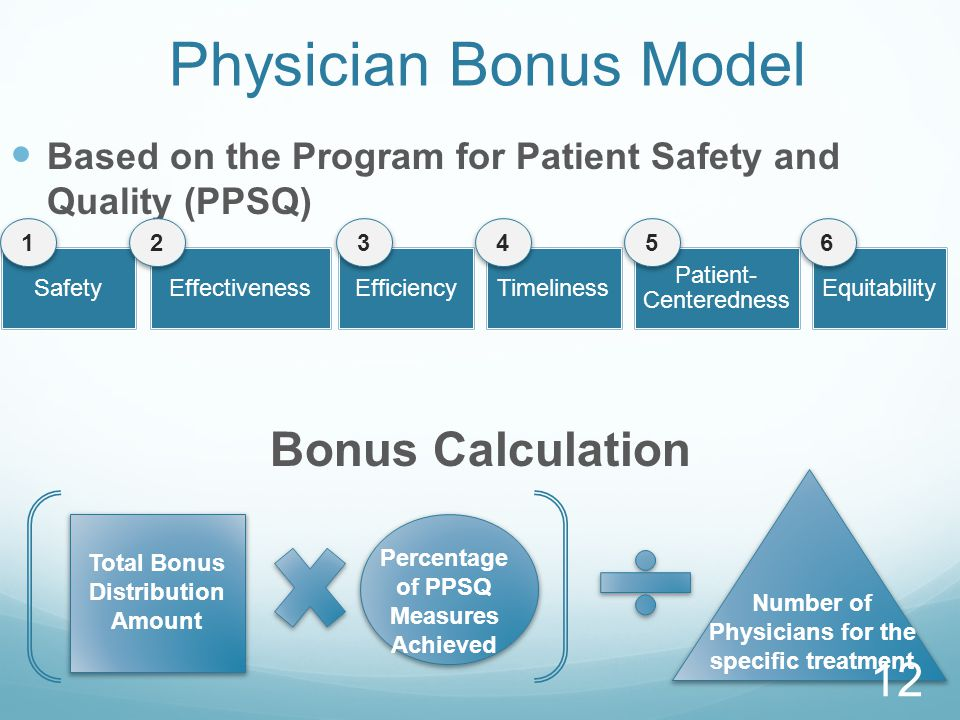 Physician Bonus Model Bonus Calculation