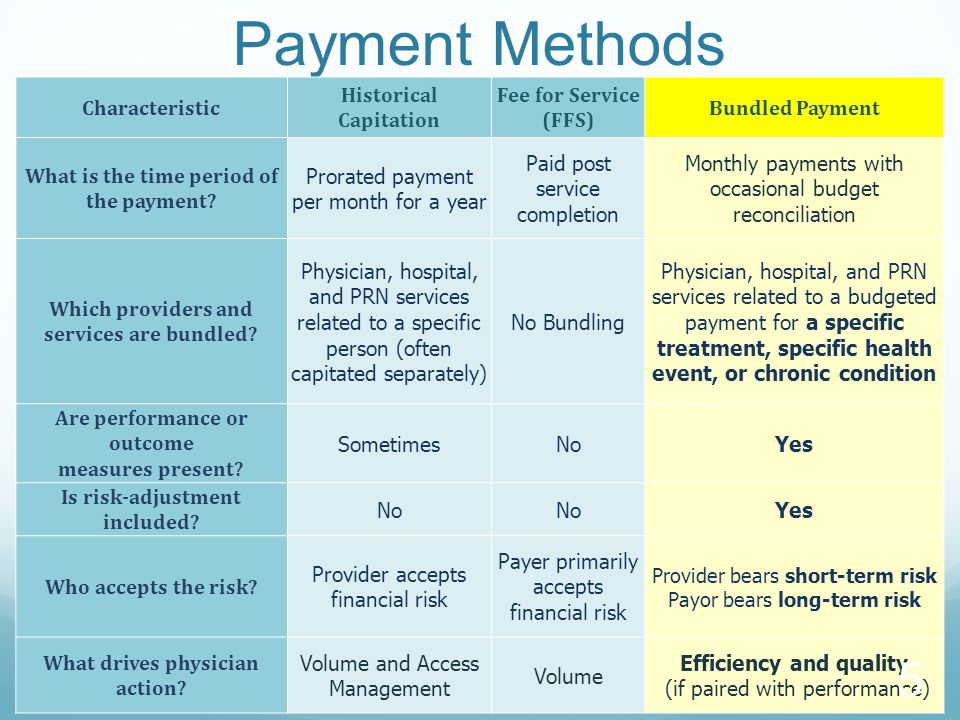 Payment Methods Characteristic Historical Capitation