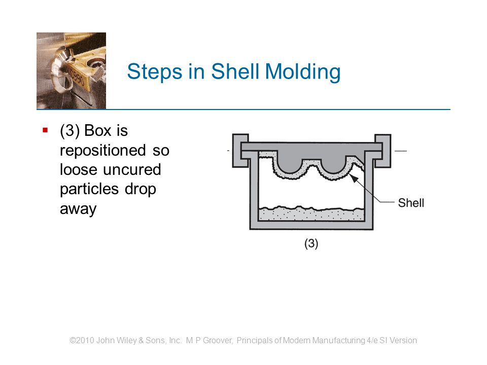 Steps in Shell Molding (3) Box is repositioned so loose uncured particles drop away.