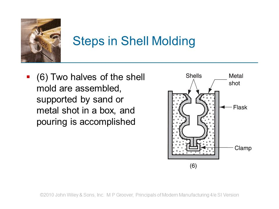 Steps in Shell Molding (6) Two halves of the shell mold are assembled, supported by sand or metal shot in a box, and pouring is accomplished.