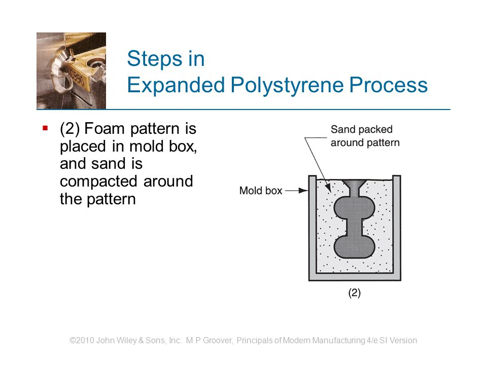 Steps in Expanded Polystyrene Process