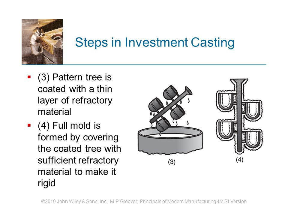 Steps in Investment Casting