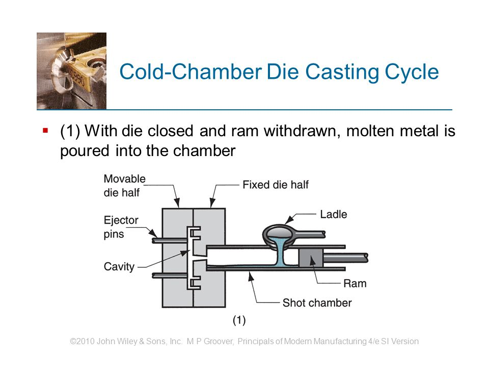 Cold‑Chamber Die Casting Cycle