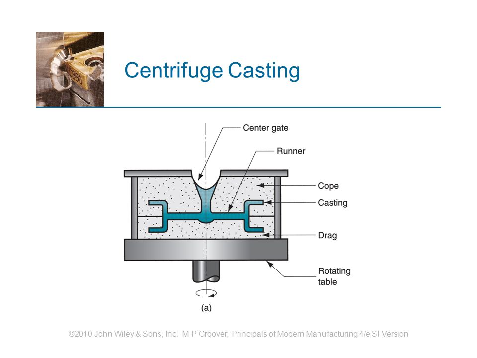 Centrifuge Casting ©2010 John Wiley & Sons, Inc.