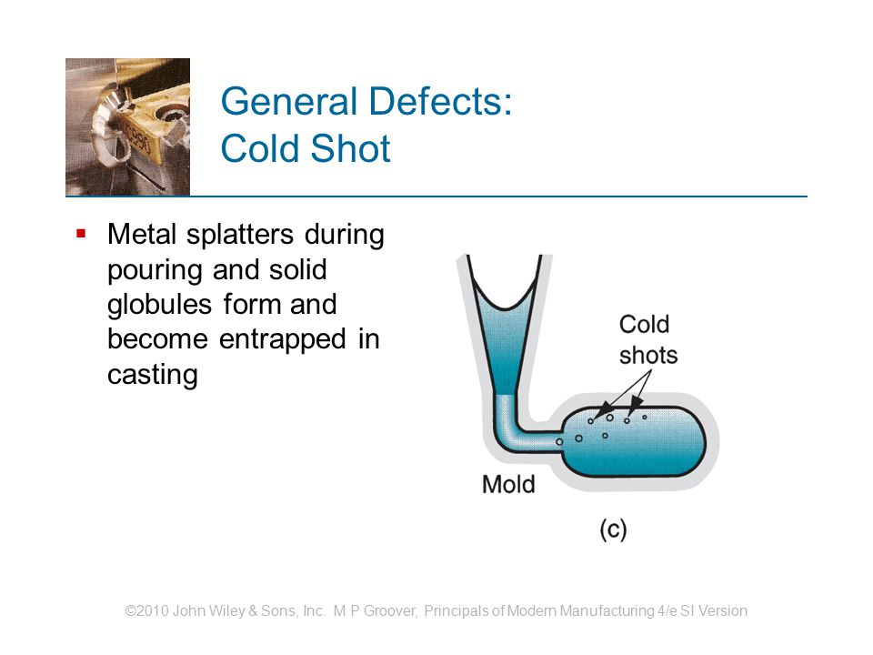 General Defects: Cold Shot