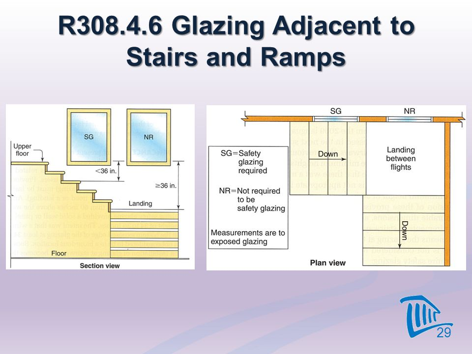 R308.4.6 Glazing Adjacent to Stairs and Ramps