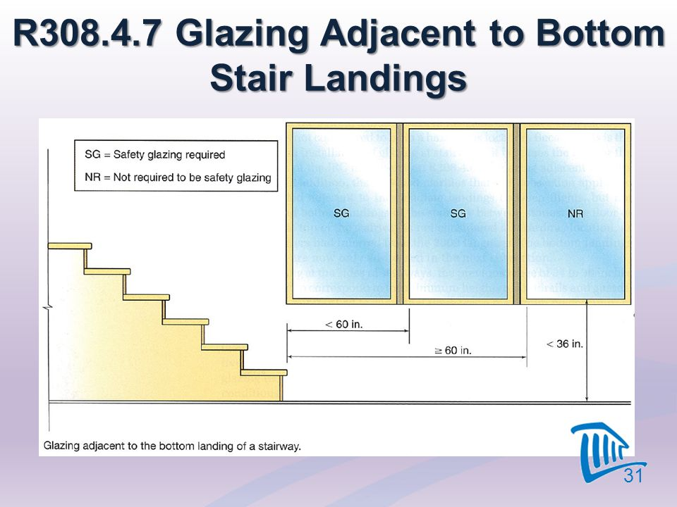 R308.4.7 Glazing Adjacent to Bottom Stair Landings