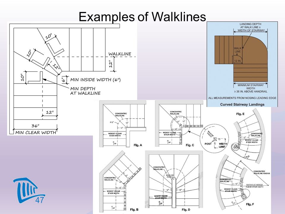4/12/2017 Examples of Walklines. Additional examples depict hypothetical walkline locations on various stairway configurations.