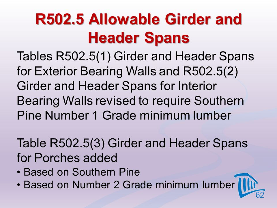 R502.5 Allowable Girder and Header Spans