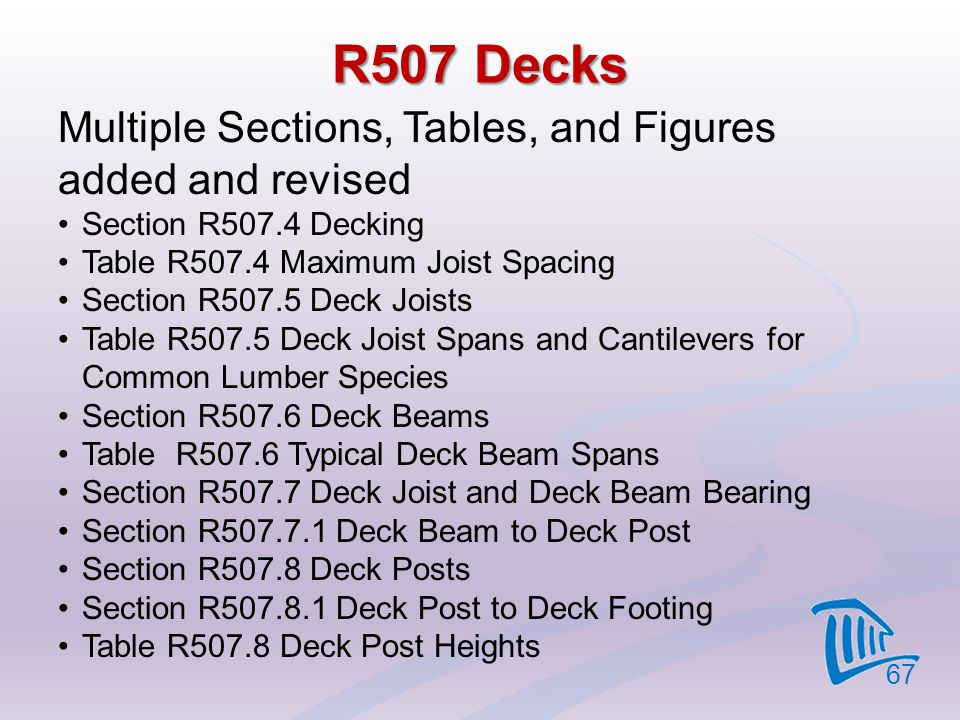R507 Decks Multiple Sections, Tables, and Figures added and revised
