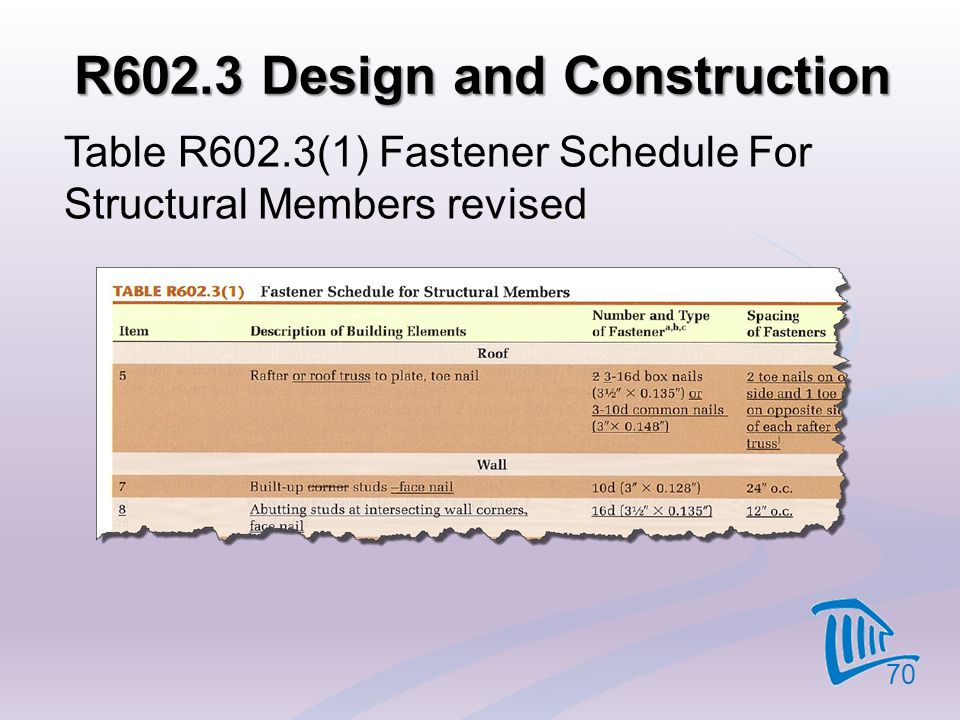 R602.3 Design and Construction