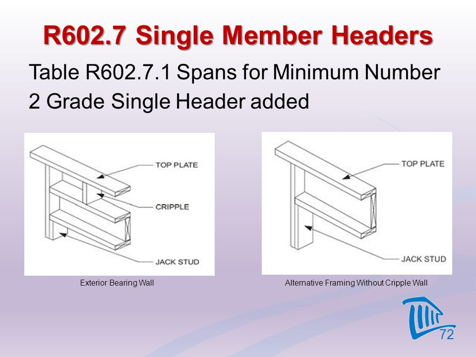 R602.7 Single Member Headers
