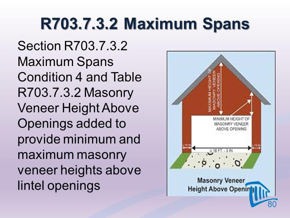4/12/2017 R703.7.3.2 Maximum Spans.