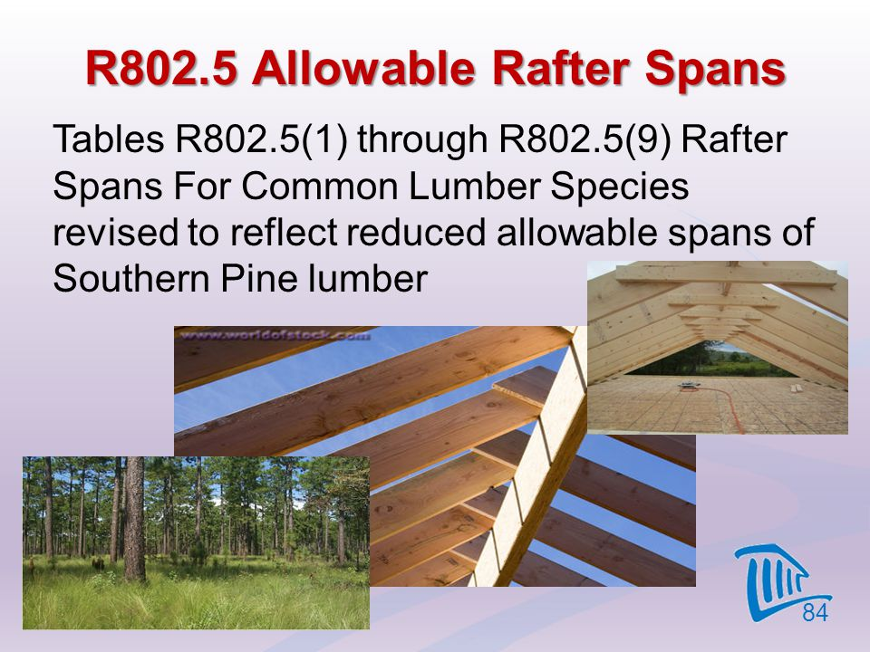 R802.5 Allowable Rafter Spans