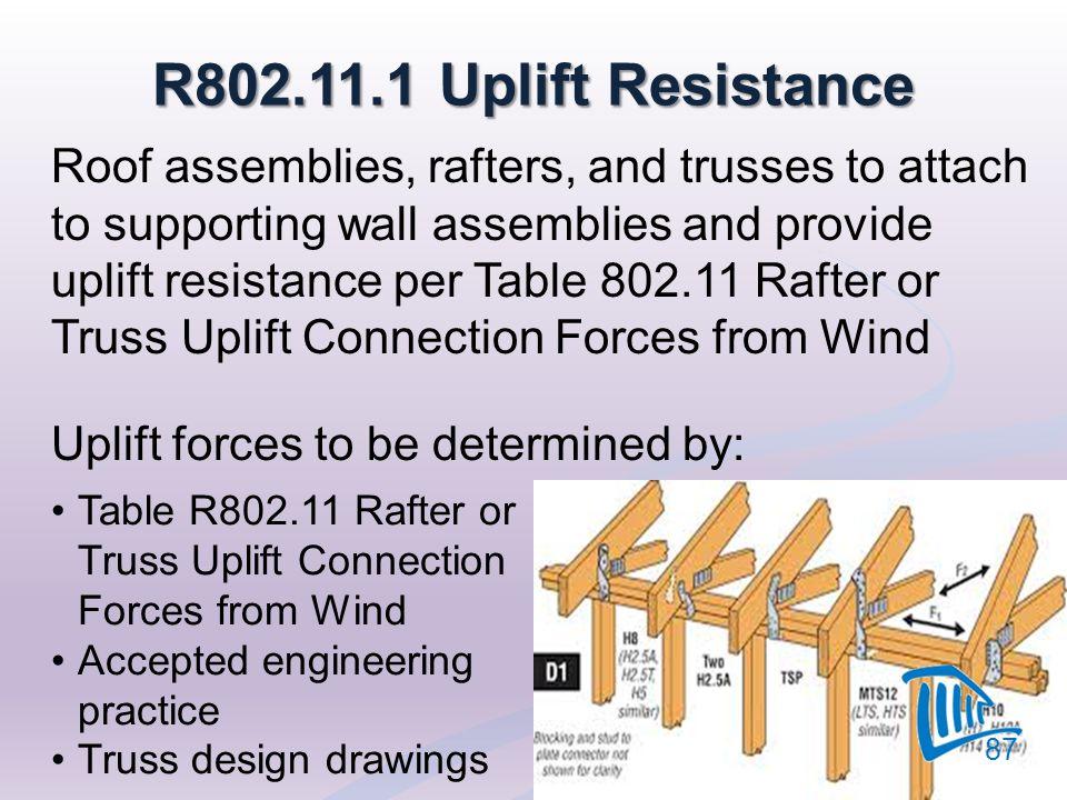 4/12/2017 R802.11.1 Uplift Resistance.