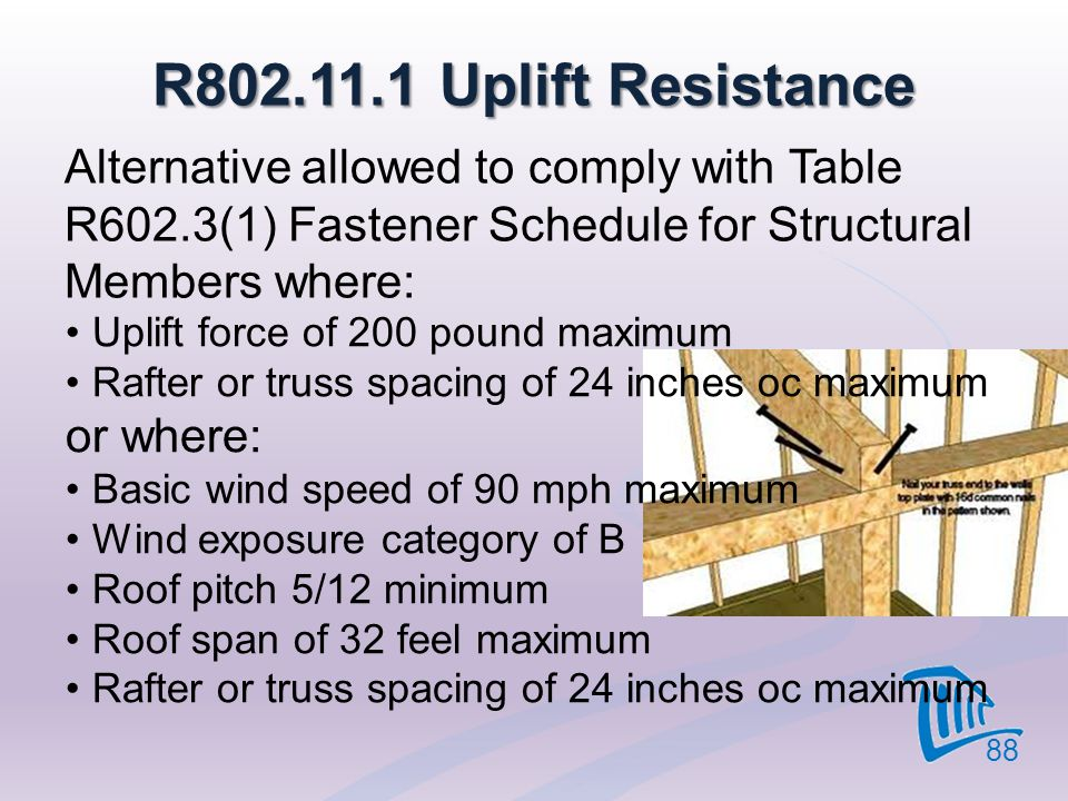 4/12/2017 R802.11.1 Uplift Resistance. Alternative allowed to comply with Table R602.3(1) Fastener Schedule for Structural Members where: