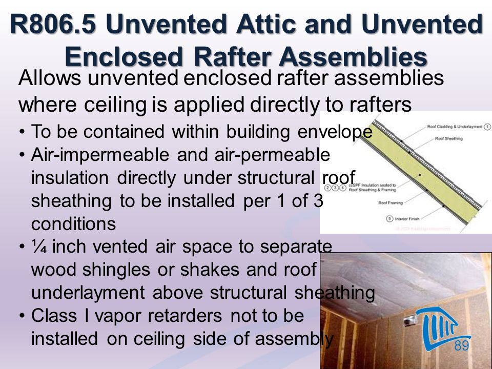 R806.5 Unvented Attic and Unvented Enclosed Rafter Assemblies