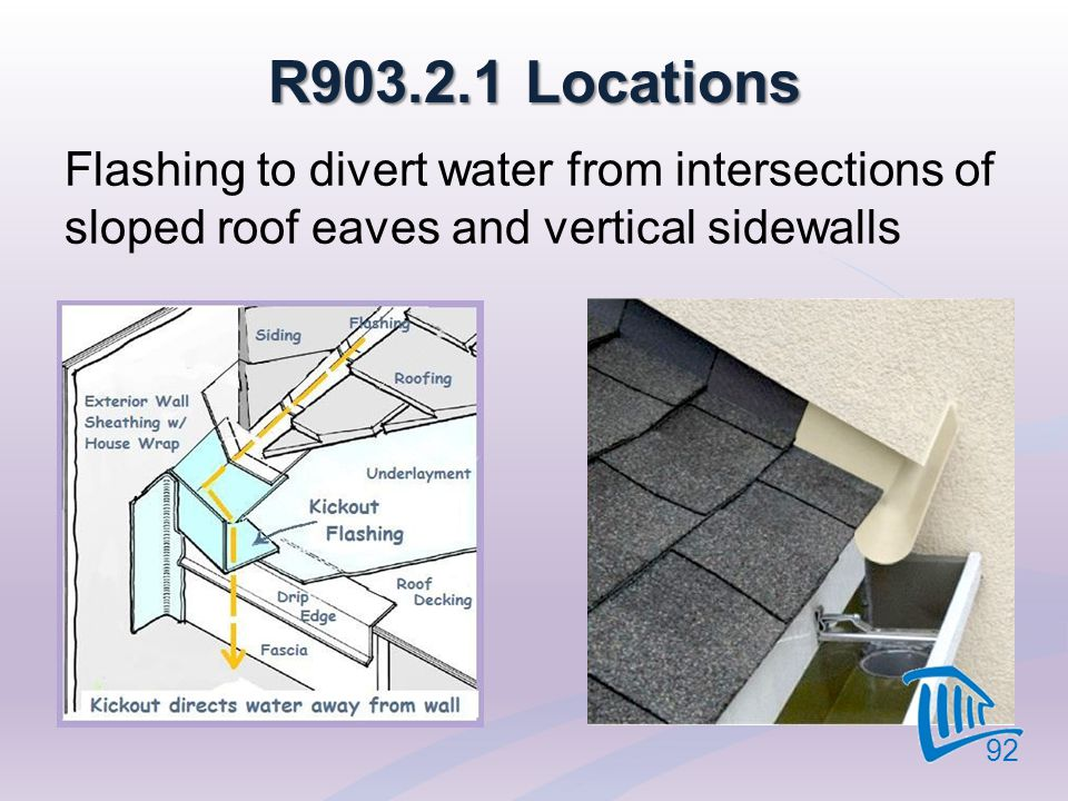 4/12/2017 R903.2.1 Locations. Flashing to divert water from intersections of sloped roof eaves and vertical sidewalls.
