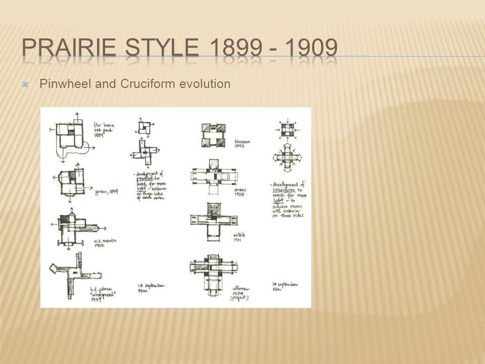 Prairie style 1899 - 1909 Pinwheel and Cruciform evolution