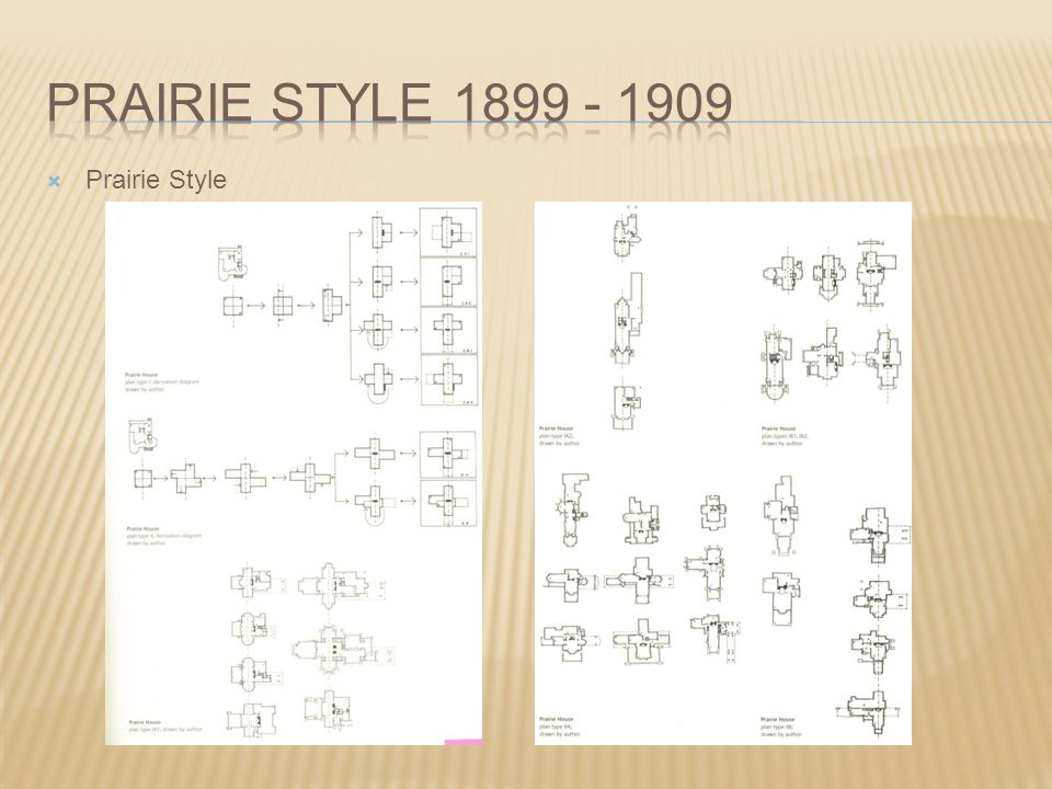 Prairie style 1899 - 1909 Prairie Style