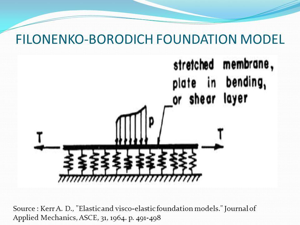 FILONENKO-BORODICH FOUNDATION MODEL