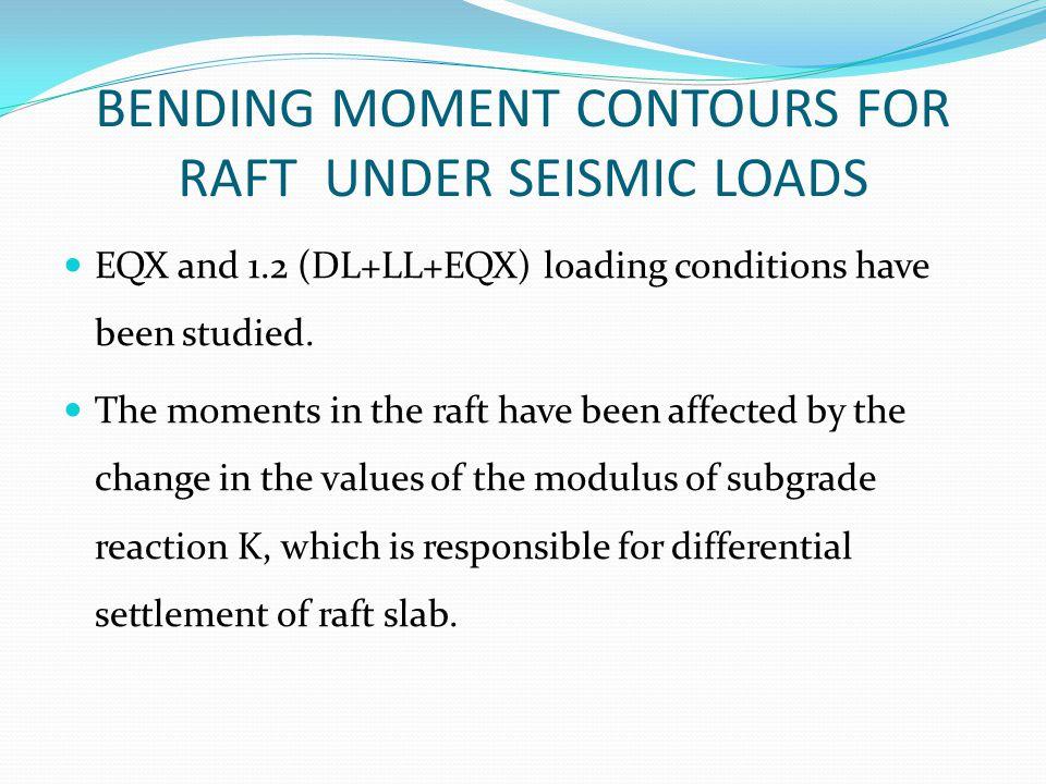BENDING MOMENT CONTOURS FOR RAFT UNDER SEISMIC LOADS