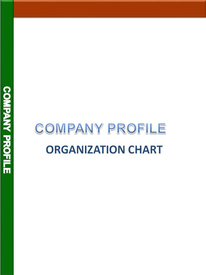 COMPANY PROFILE COMPANY PROFILE ORGANIZATION CHART