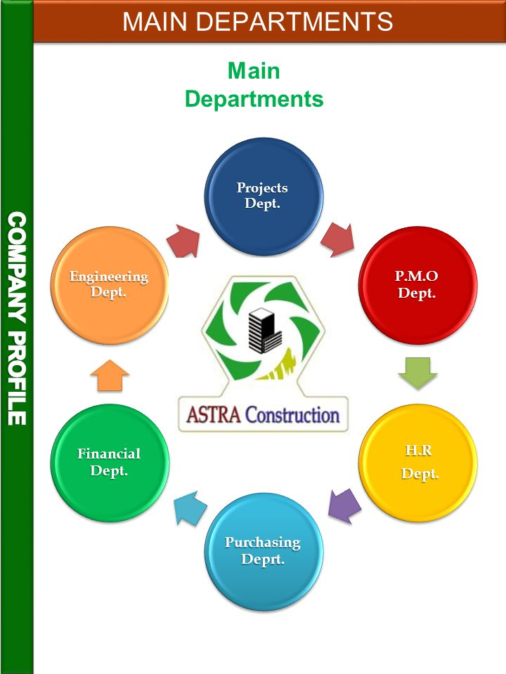 MAIN DEPARTMENTS Main Departments COMPANY PROFILE Engineering