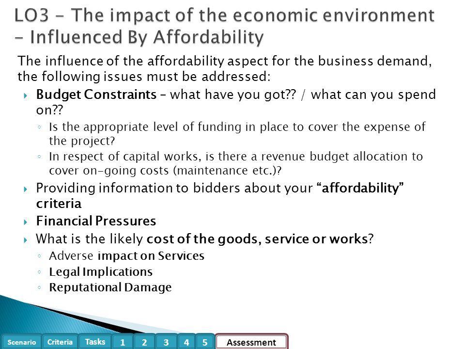 LO3 - The impact of the economic environment - Influenced By Affordability