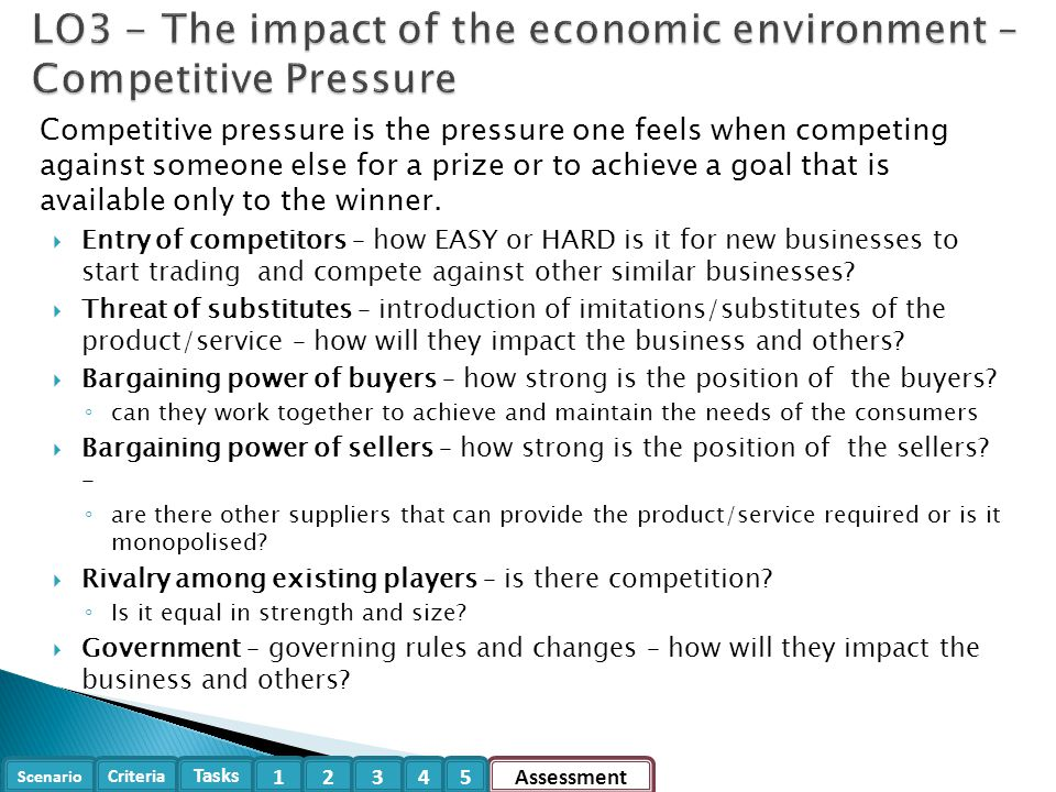 LO3 - The impact of the economic environment – Competitive Pressure