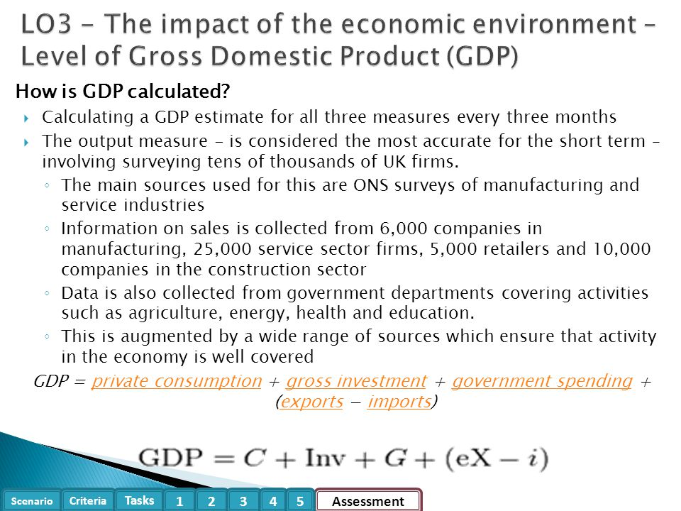 LO3 - The impact of the economic environment – Level of Gross Domestic Product (GDP)