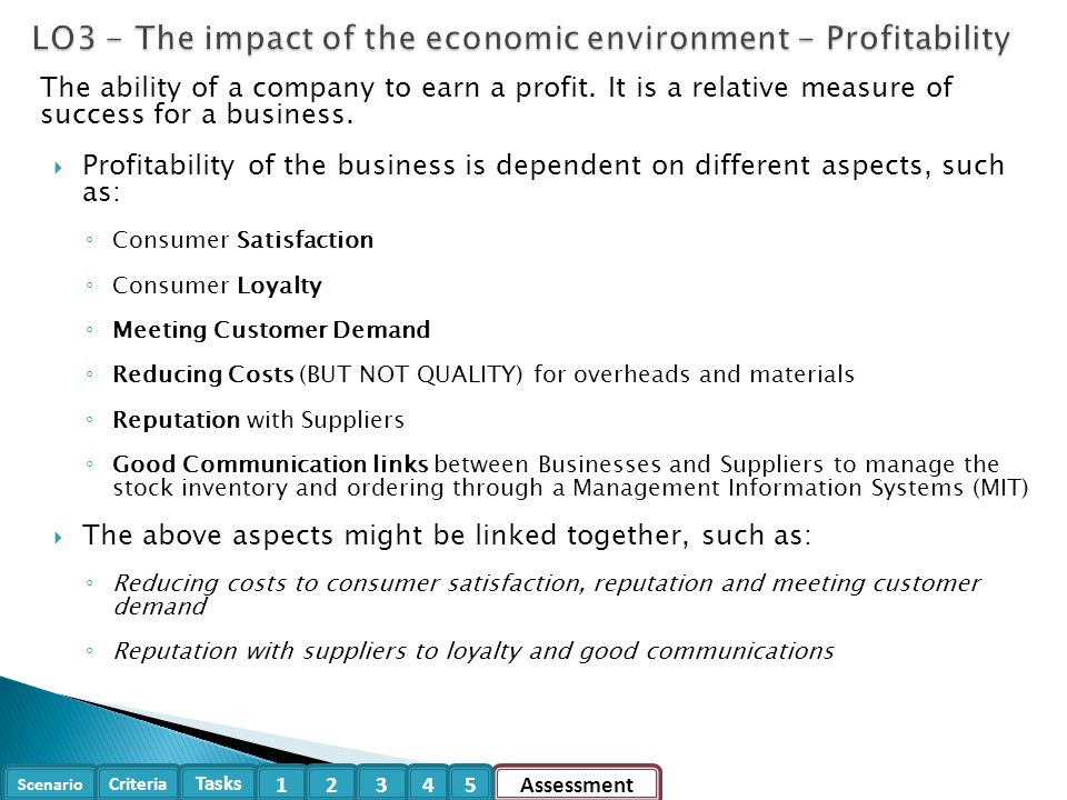 LO3 - The impact of the economic environment - Profitability
