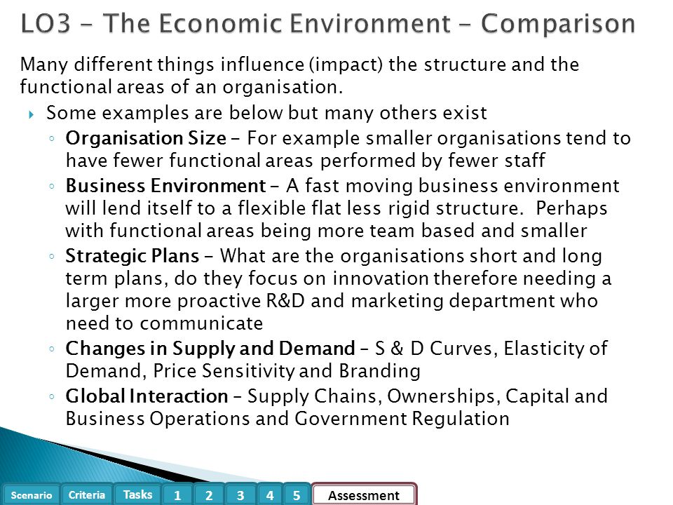 economic environment with example About the various components of the business environment, which consists of the economic aspect for example, when there is a change in the government polices, senior secondary notes 54 non-economic environment comprises social, political, legal, technological.