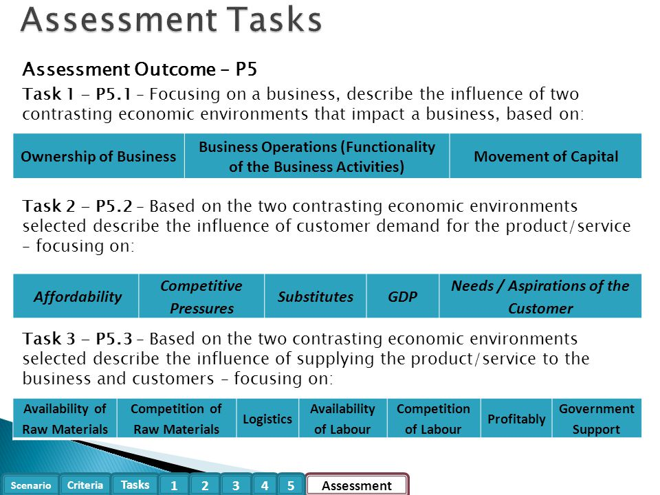 Assessment Tasks Assessment Outcome – P5