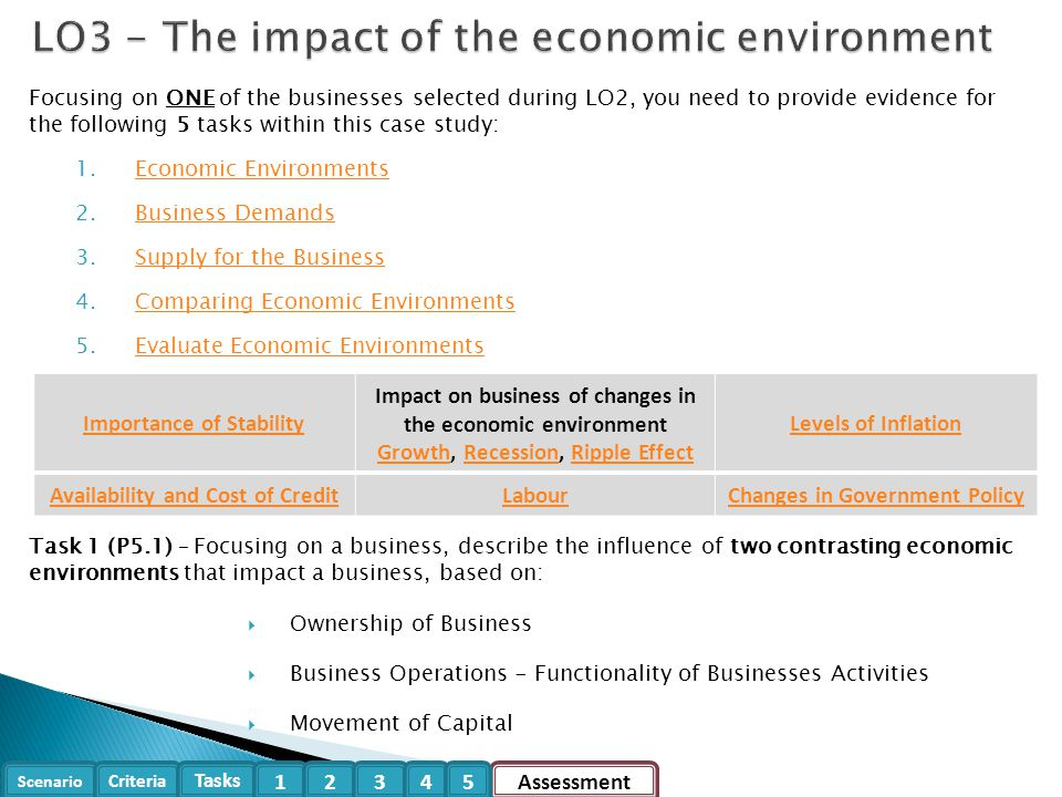 LO3 - The impact of the economic environment