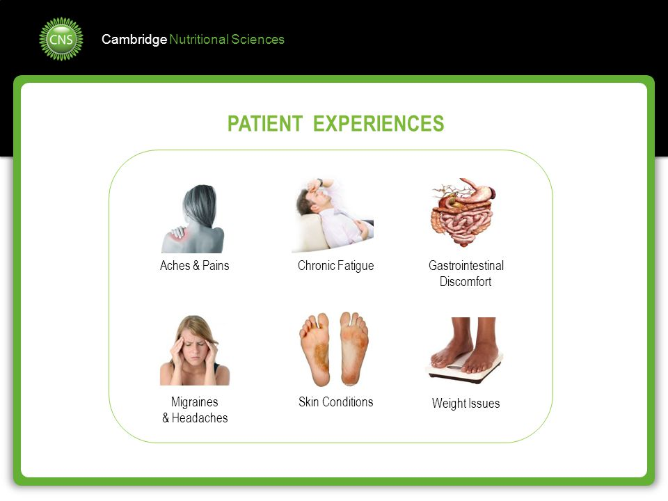 PATIENT EXPERIENCES Gastrointestinal Discomfort Aches & Pains