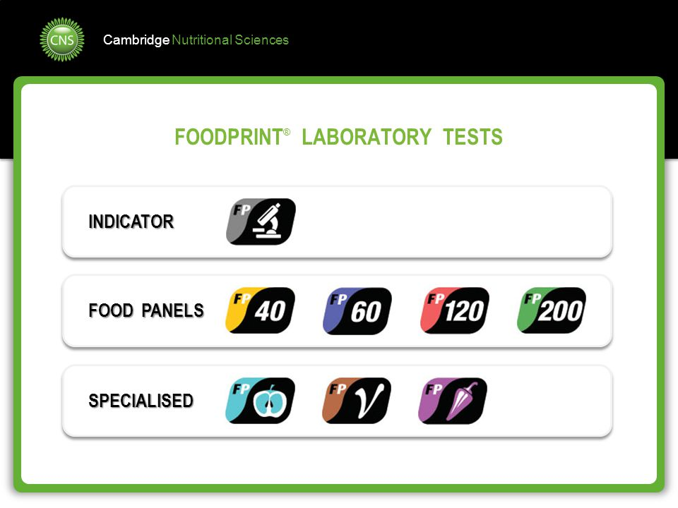 FOODPRINT® LABORATORY TESTS