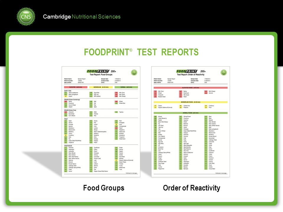 FOODPRINT® TEST REPORTS