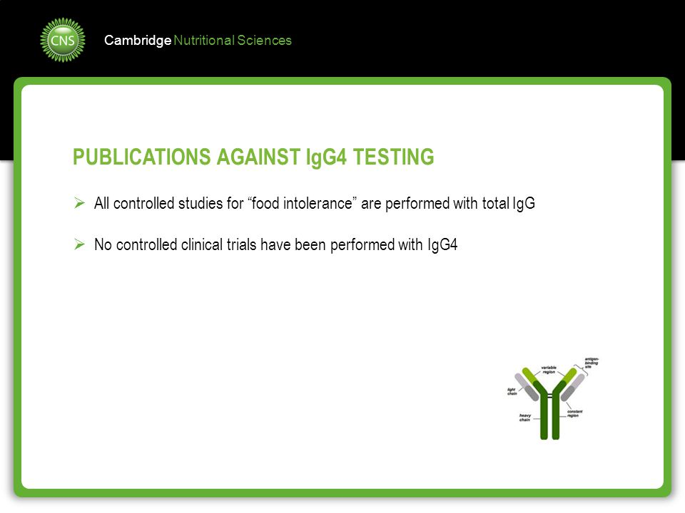 PUBLICATIONS AGAINST IgG4 TESTING
