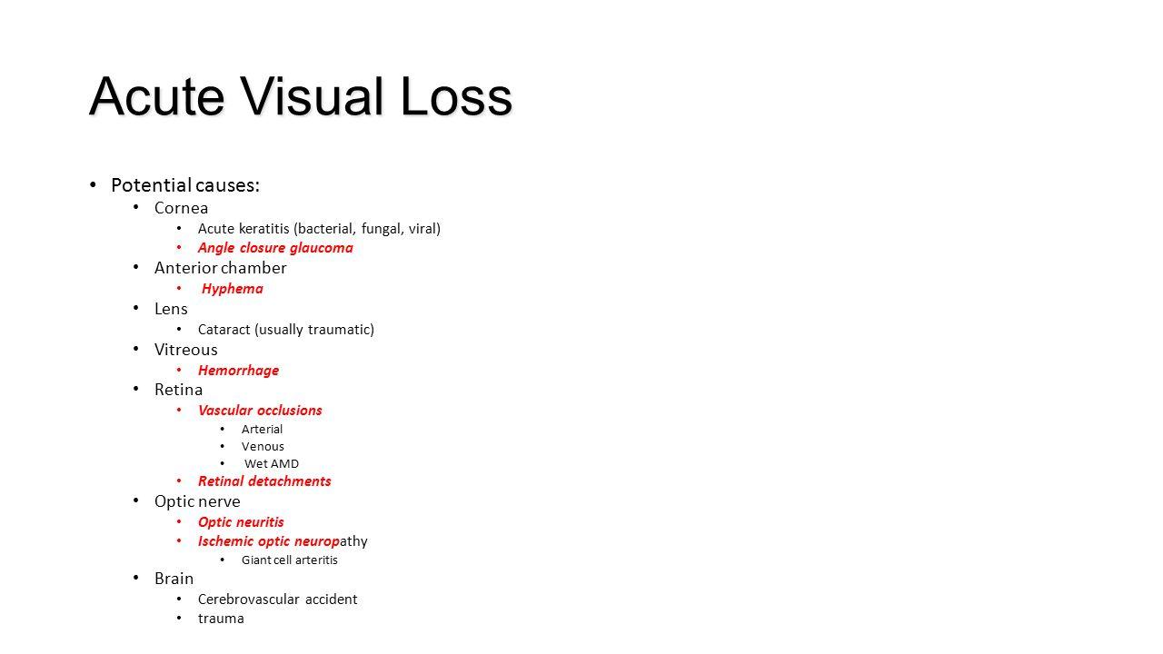 Acute Visual Loss Potential causes: Cornea Anterior chamber Lens