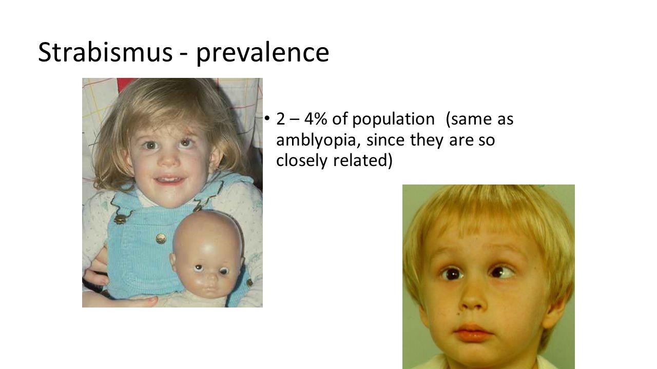 Strabismus - prevalence