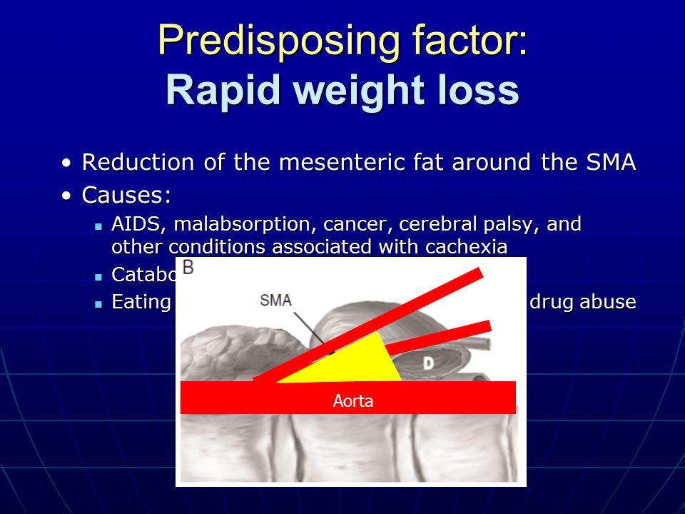 Predisposing factor: Rapid weight loss
