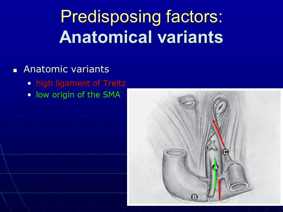 Predisposing factors: Anatomical variants