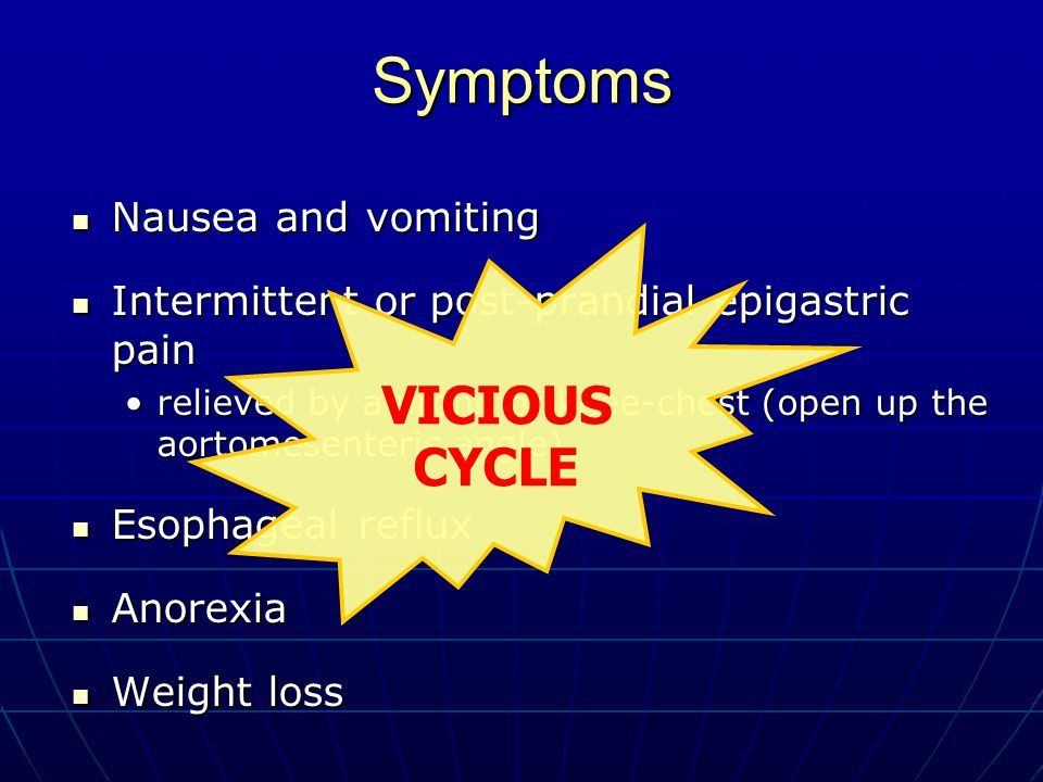 Symptoms VICIOUS CYCLE Nausea and vomiting